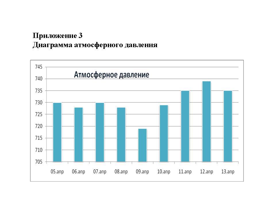 Прогноз погоды в п. славянка приморского края